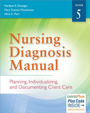 Nursing Diagnosis Manual: Planning, Individualizing and Documenting Client Care. Text with Access Code. Includes Nurses Pocket Minder Cover Image