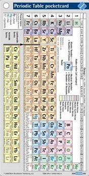 Periodic Table Pocketcard 2009