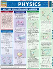 Physics Laminated Reference Chart