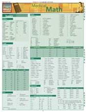 Medical Math Laminated Reference Chart