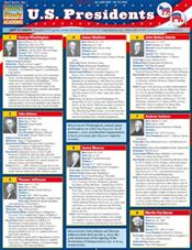 U.S. Presidents Laminated Reference Chart