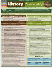 History Fundamentals 3 Laminated Reference Chart