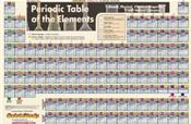 Periodic Table-Laminated Poster