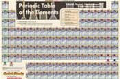 "Periodic Table. Laminated Poster 24"" X 36"""