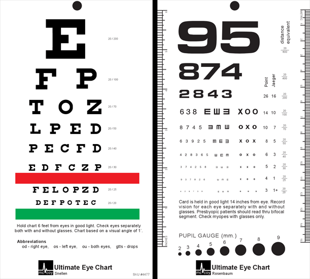 Majors Books Ultimate Rosenbaumsnellen Pocket Eye Chart