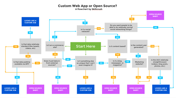 Open Source Web Diagramming Tool Diy Enthusiasts Wiring Diagrams