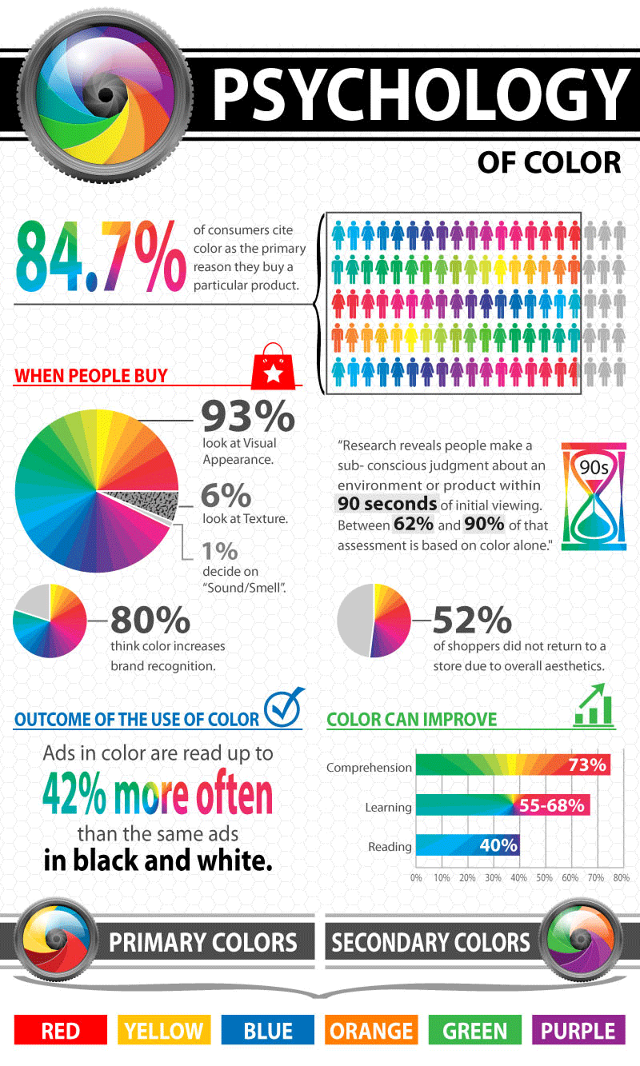 Color logo infographic