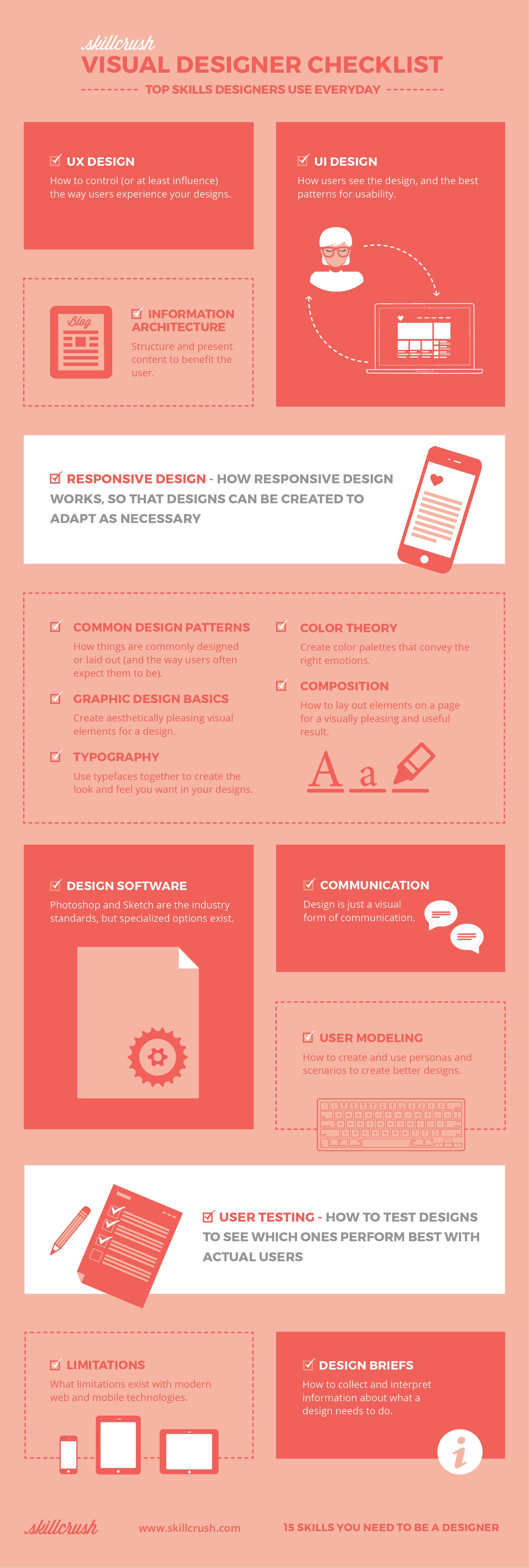 Designer Infographic