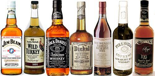 Brands of American Whiskey Sold in the United States