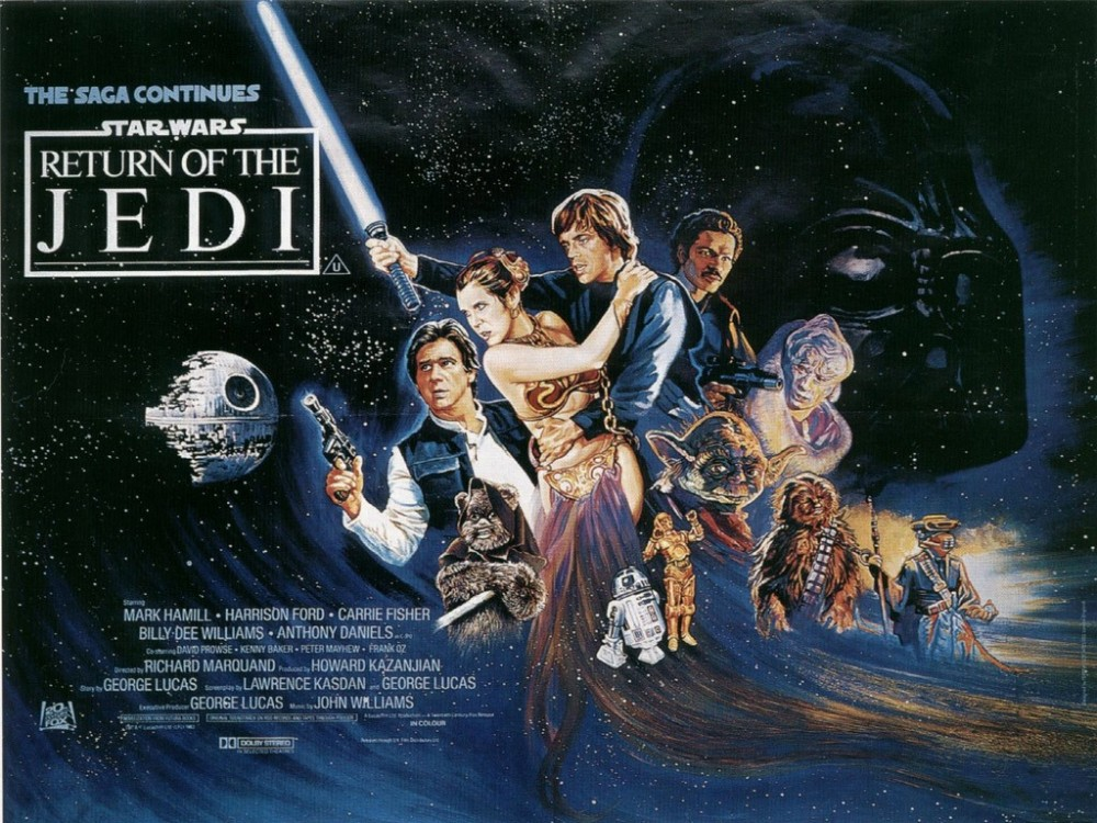 Highest Grossing Movies for 1983