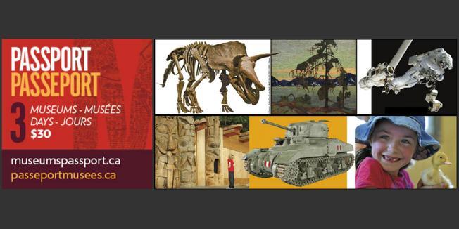 Canada's National Museums Passport