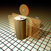 Anaglyph of a cylinder opening out with equations on a perspective grid