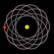 Rosette or rose shaped orbit