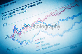 Trading Currencies
