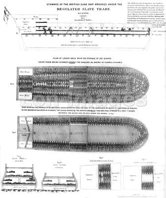 Diagram of British slave ship
