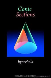 MATHS-CONICS-hyperbola-poster-6-6900