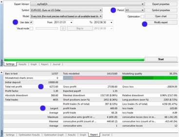 Forex tester mt4 ea