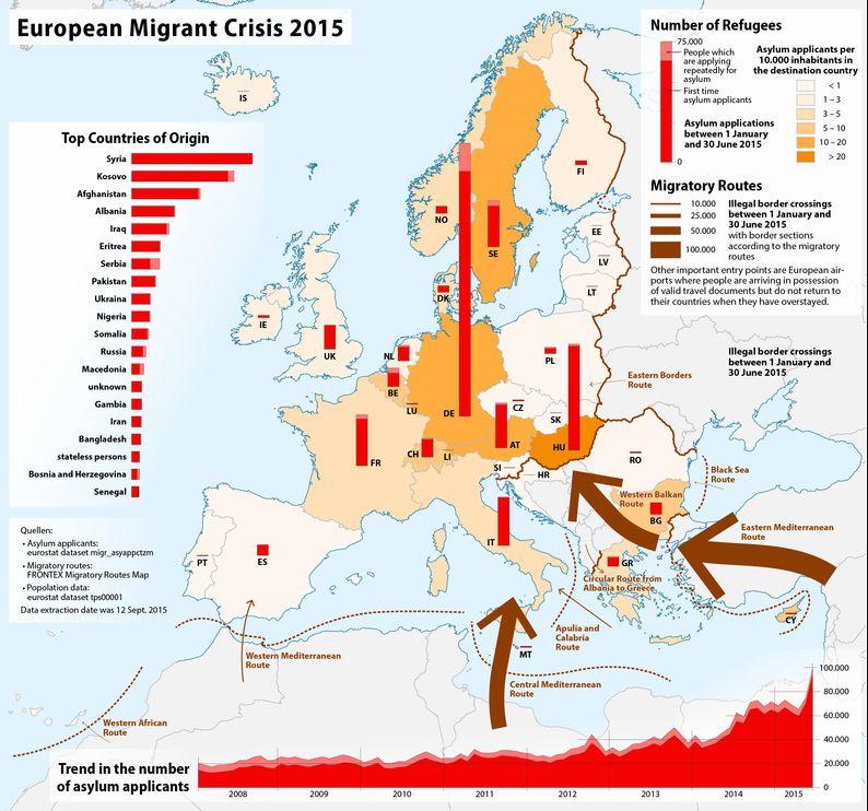 map-migracia