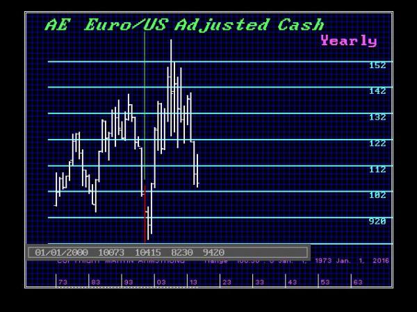 euro-ae-y-2016-600x449