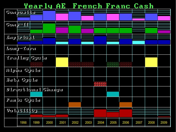 frenchfranc-y-array-1998-600x450