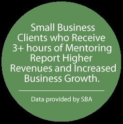 SCORE Impact Statistic - mentoring
