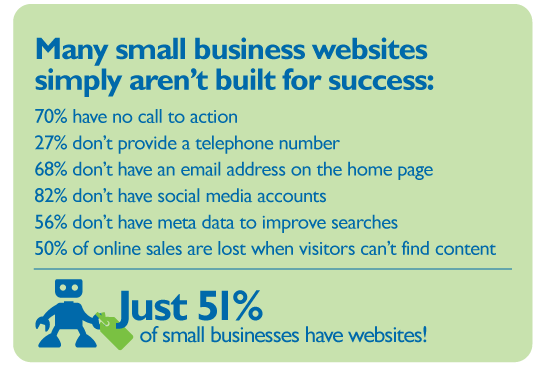 small business websites, customers