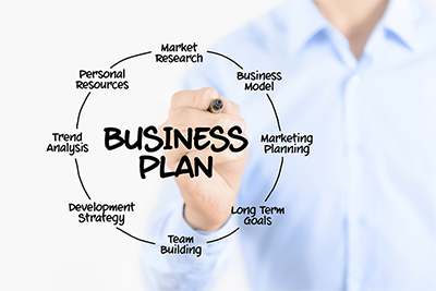 Guide to Sample Business Plans and Templates – Software Business Plan Template