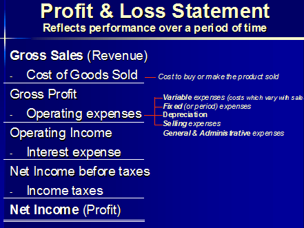 ProfitandLossStmt  Easy Profit And Loss Statement
