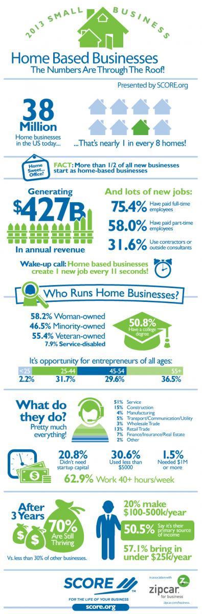 Infographic Ideas 187 Infographics Caregiver Stress Best
