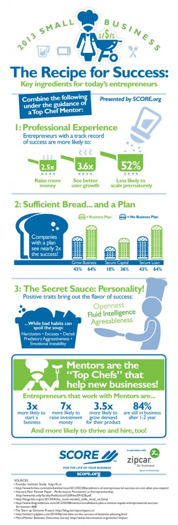 SCORE-infographic-small-business-owner-success