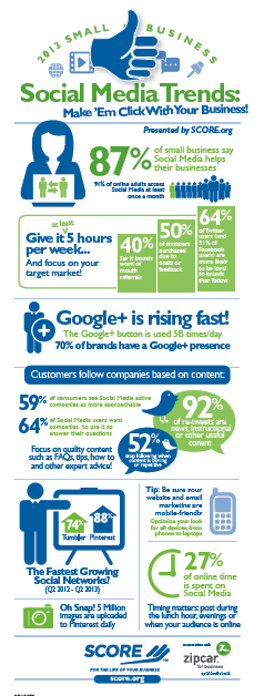 SCORE_infographic-small-business-social-media