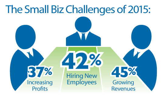Small Biz Challenges