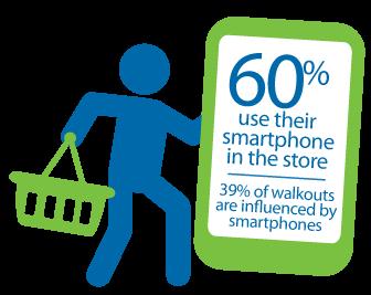 smarthphone shopper