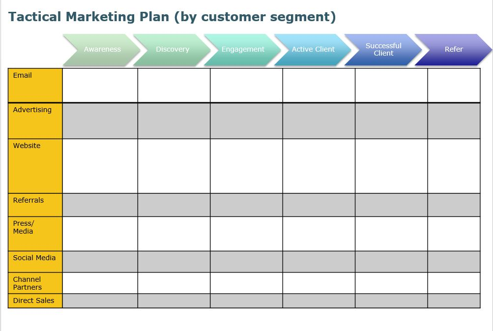 Marketing Plans in Pictures | SCORE