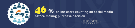 social-media-purchasing-decision