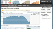 Peracon Investor Console