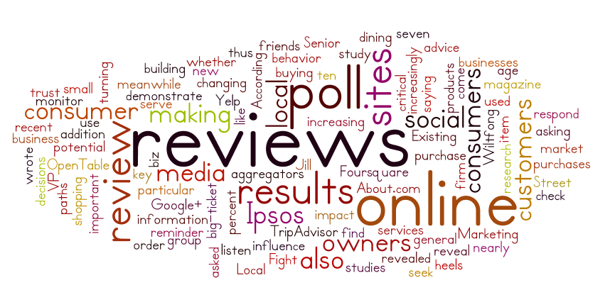 Online Reviews MGE Management Experts