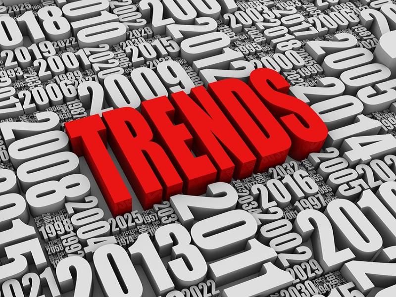 Dental Marketing Trends for Dentists - MGE Management Experts Blog