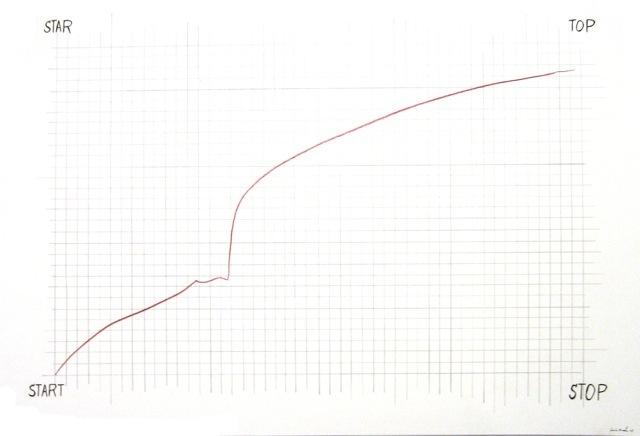 Jd sanstitre1%28charts%29