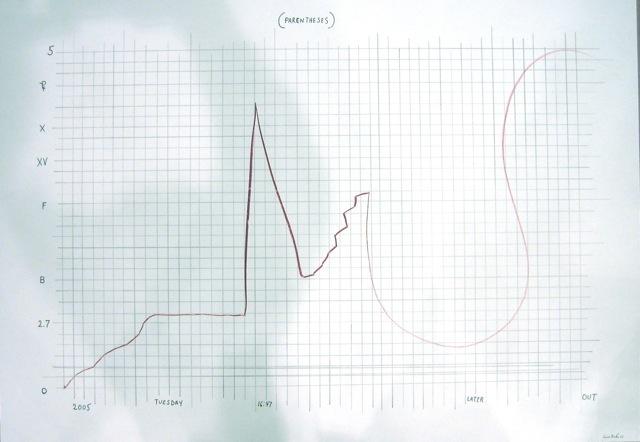 Jd sanstitre3%28charts%29