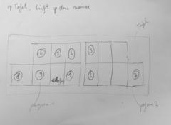 Liesbetgrupping sketch