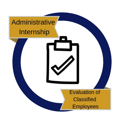 Evaluation of Classified Employees