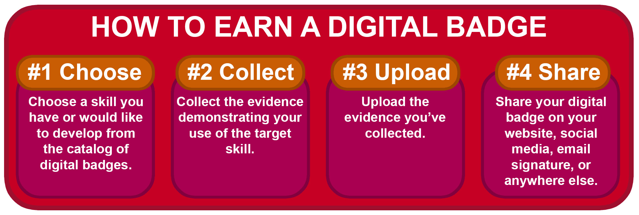 How to Earn a Digitial Badge