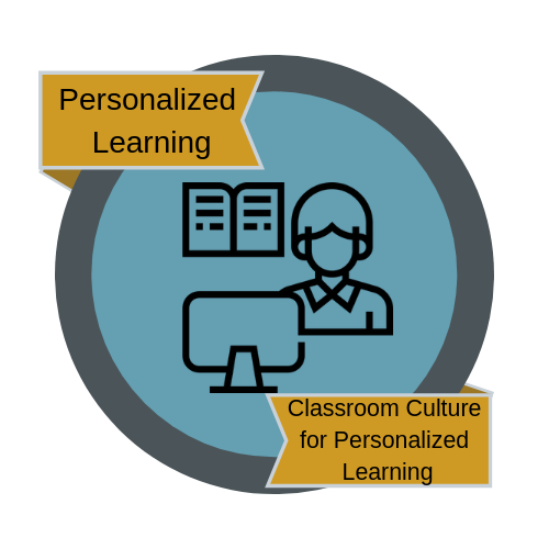 Classroom Culture for Personalized Learning