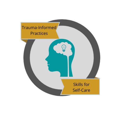 Building Skills for Self-Care: Self-Care Assessment and Improvement Strategies