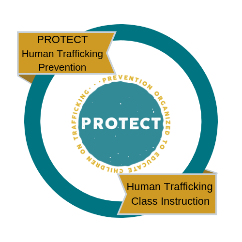 PROTECT Utah: Human Trafficking Prevention in Classroom Instruction