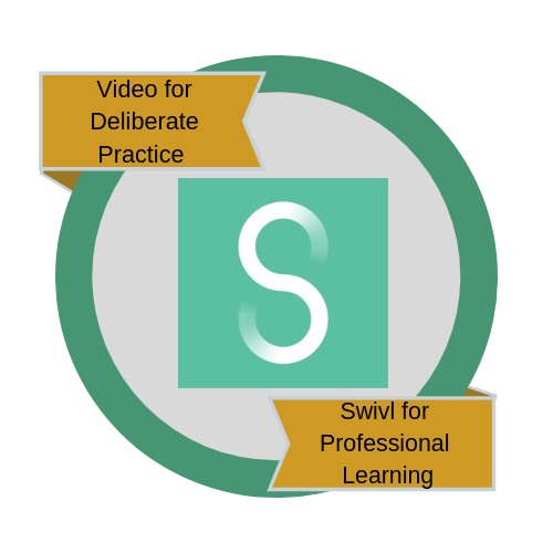 Swivl for Professional Learning