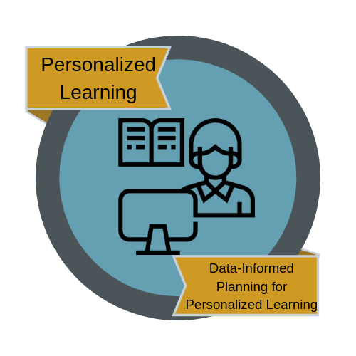 Data-Informed Planning for Personalized Learning