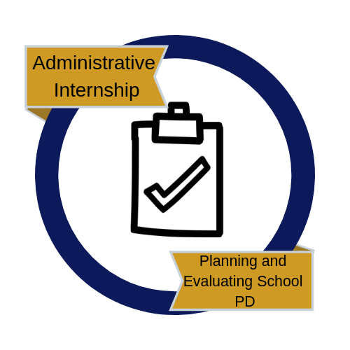 Planning and Evaluating School Professional Development