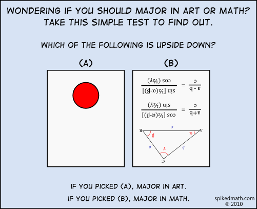 Spiked Math Comic - Choosing a Major
